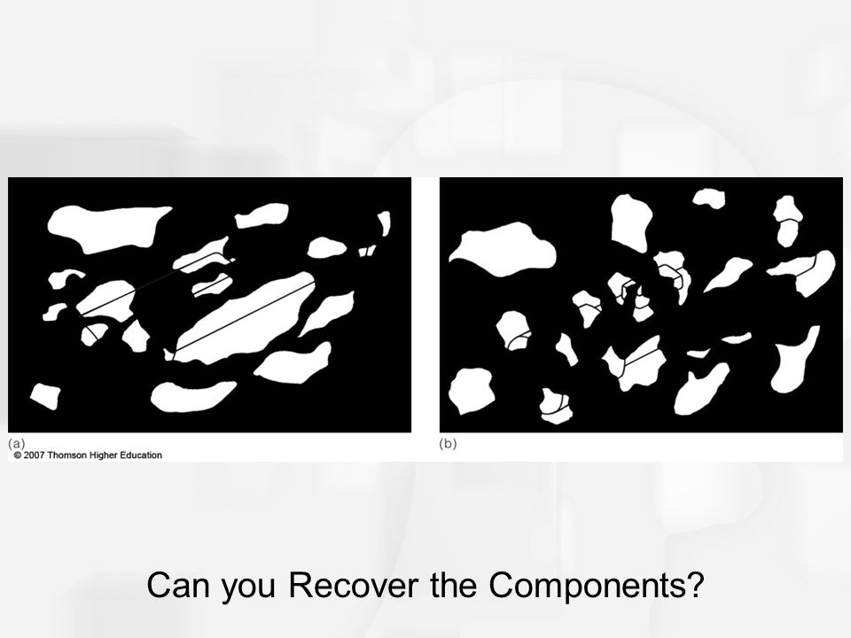Can you Recover the Components