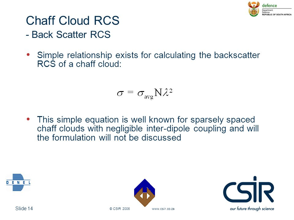Chaff Cloud RCS - Back Scatter RCS