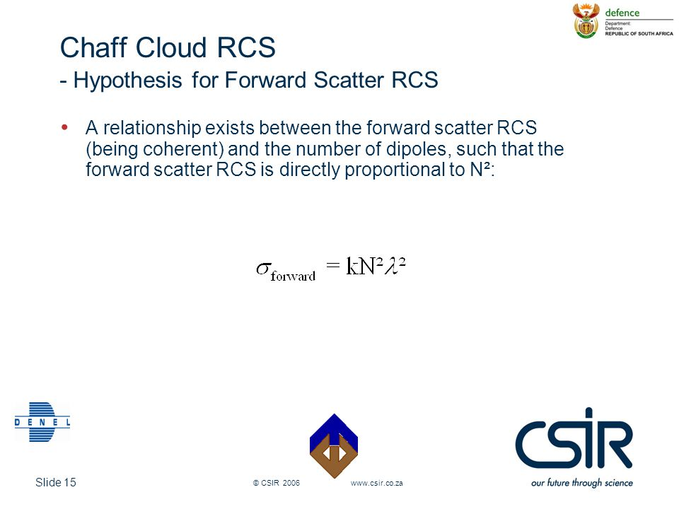 Chaff Cloud RCS - Hypothesis for Forward Scatter RCS