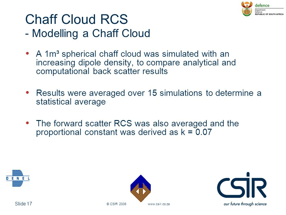 Chaff Cloud RCS - Modelling a Chaff Cloud