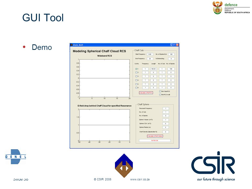 GUI Tool Demo © CSIR 2006 www.csir.co.za
