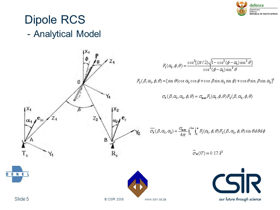 Dipole RCS - Analytical Model