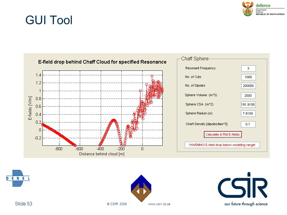 GUI Tool © CSIR 2006 www.csir.co.za