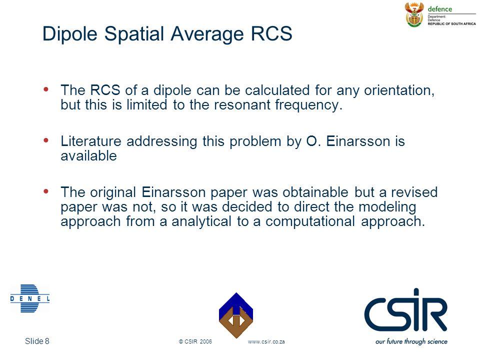 Dipole Spatial Average RCS