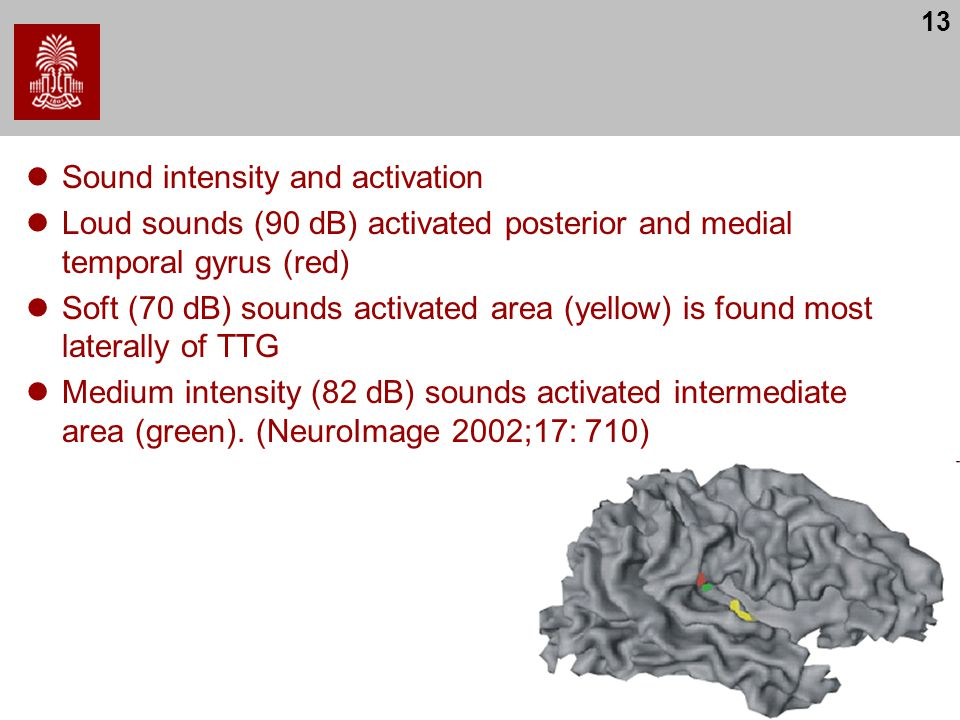 Sound intensity and activation