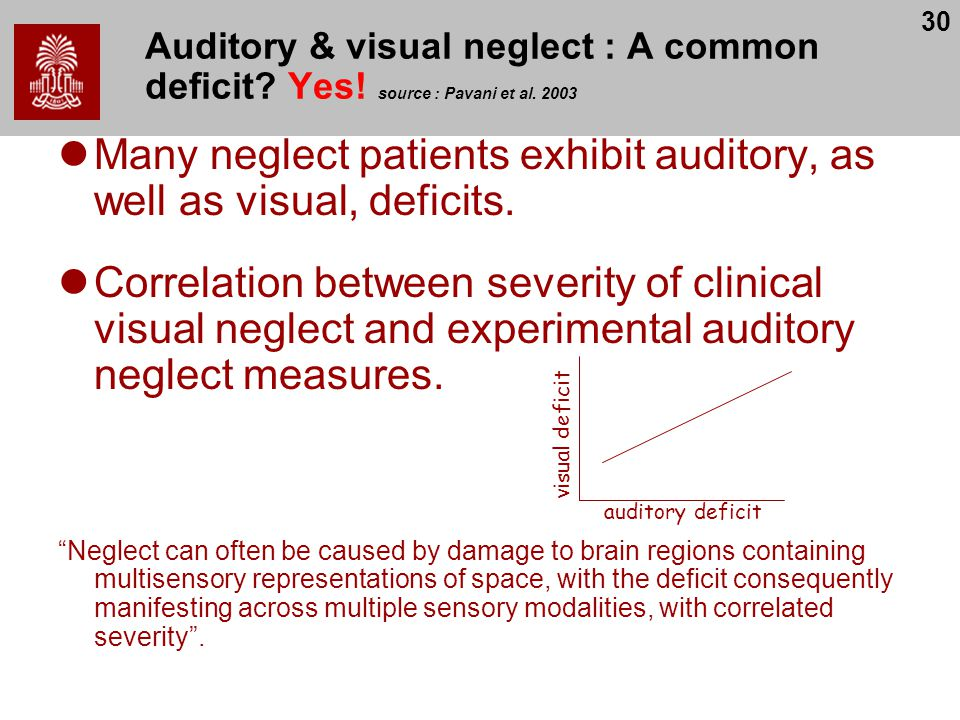 Many neglect patients exhibit auditory, as well as visual, deficits.