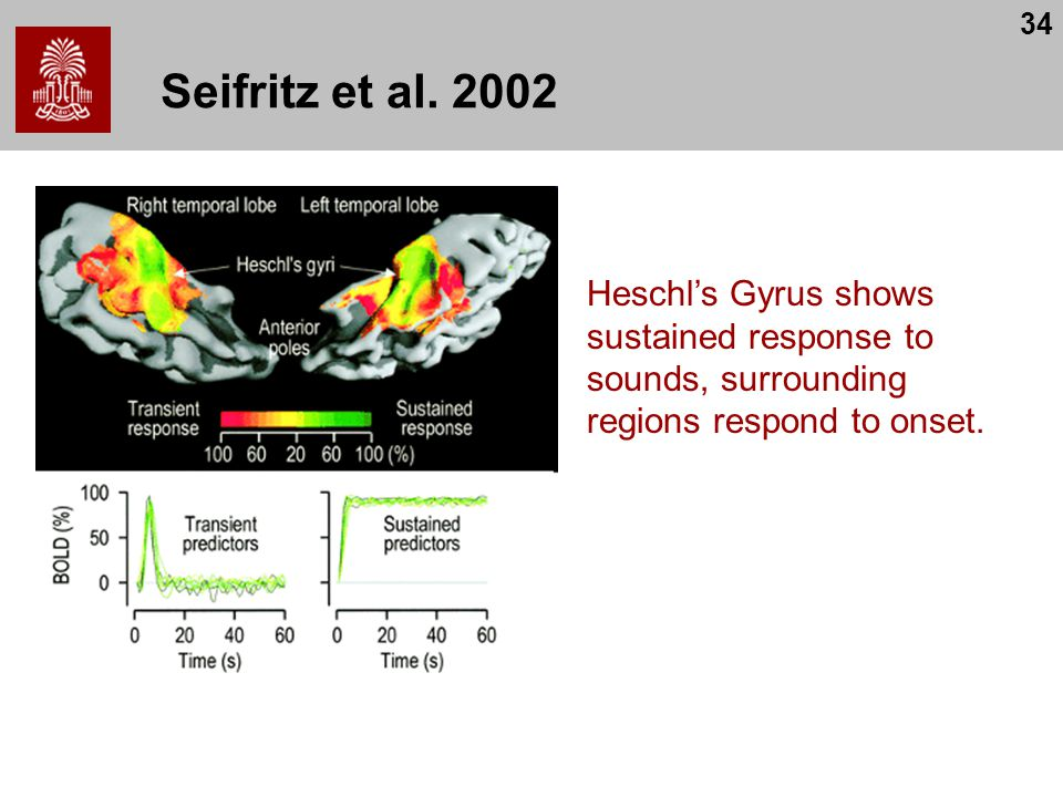 Seifritz et al.