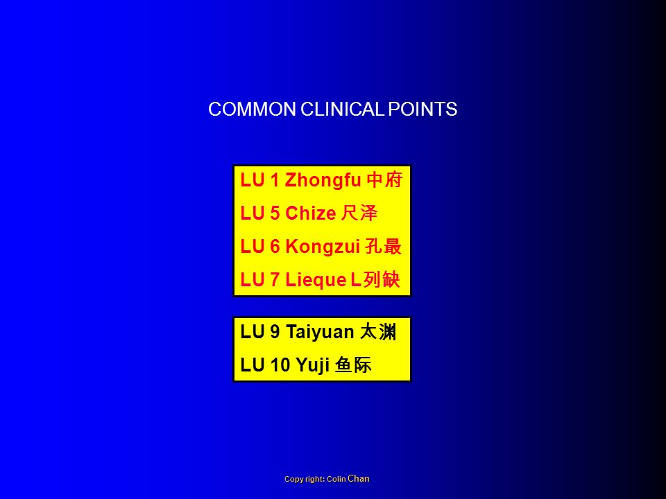 COMMON CLINICAL POINTS