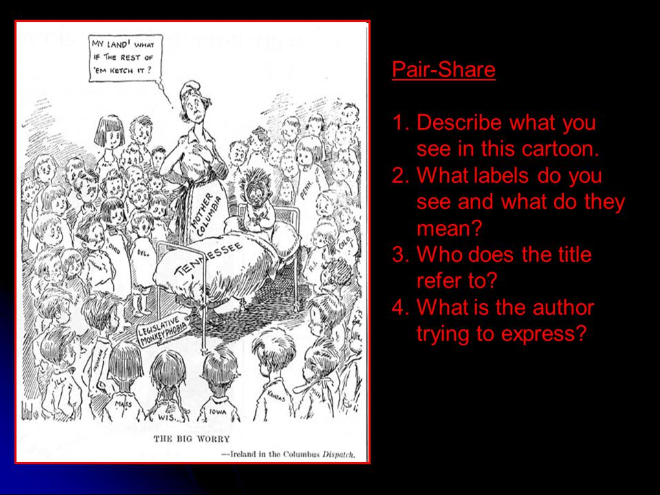 Pair-Share Describe what you see in this cartoon. What labels do you see and what do they mean Who does the title refer to