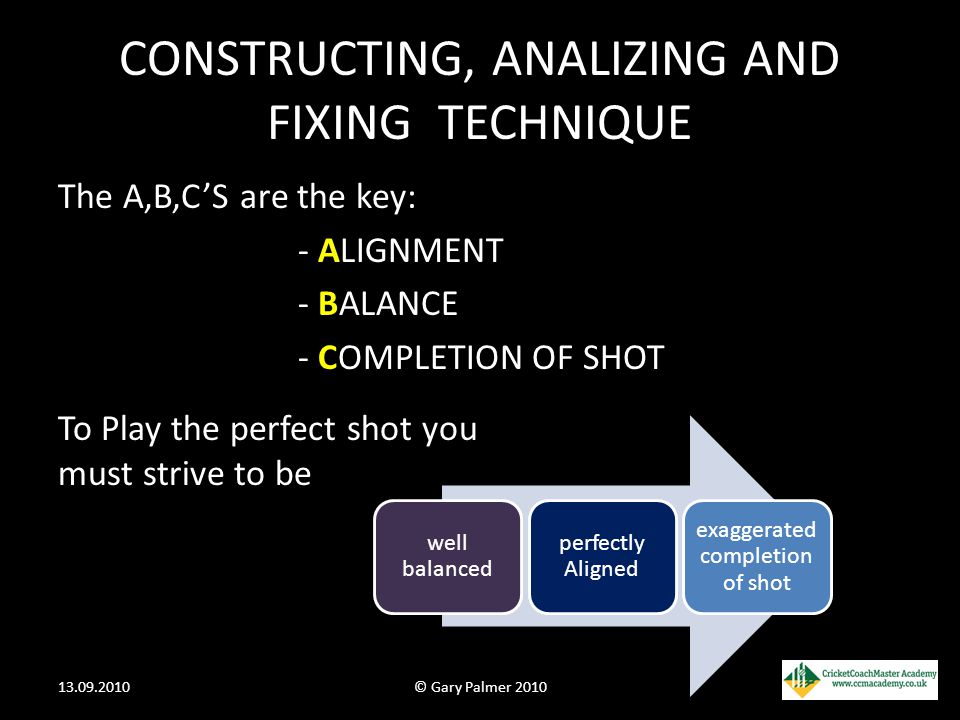 CONSTRUCTING, ANALIZING AND FIXING TECHNIQUE