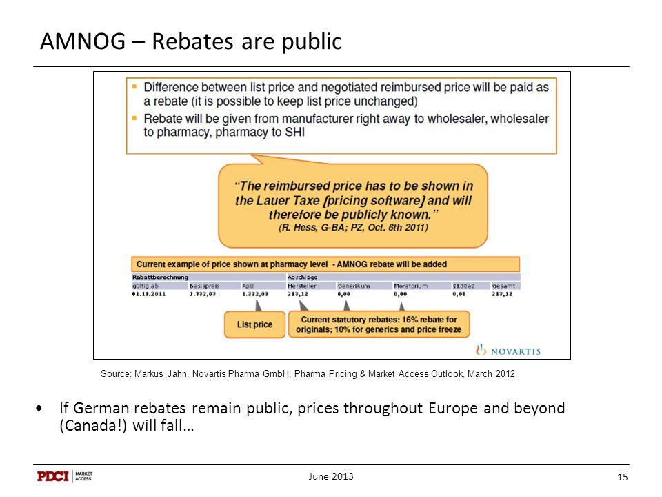 AMNOG – Rebates are public