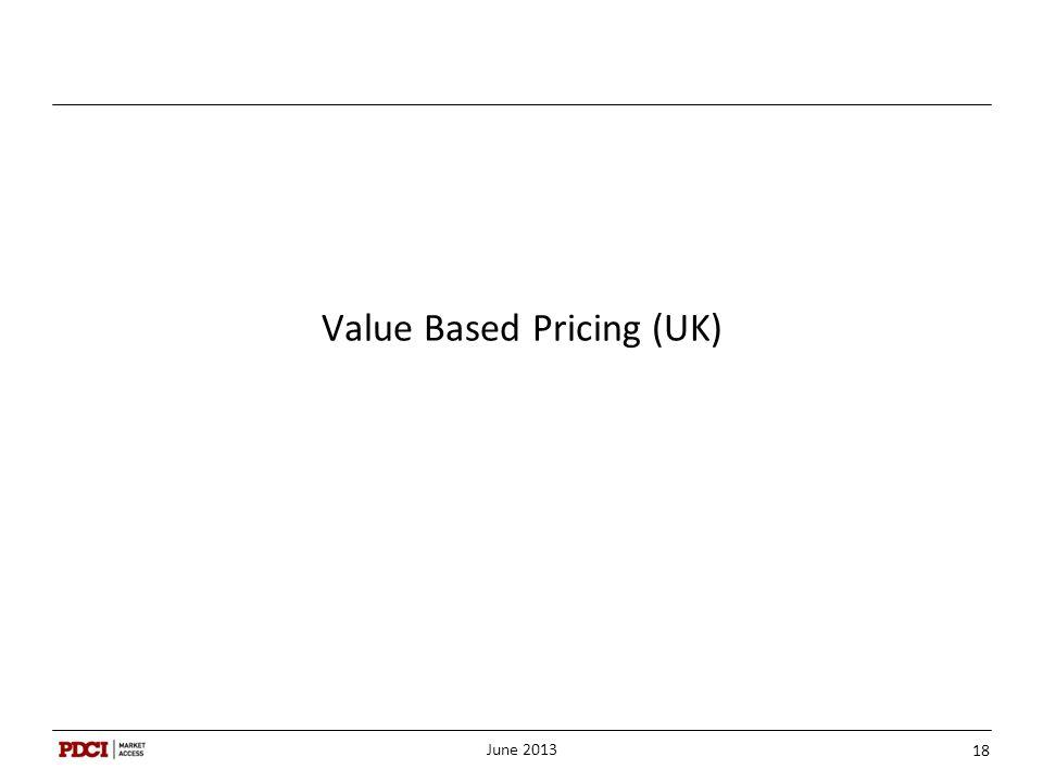 Value Based Pricing (UK)