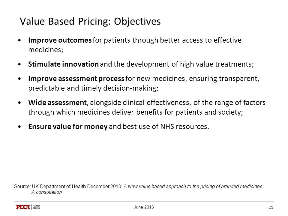 Value Based Pricing: Objectives