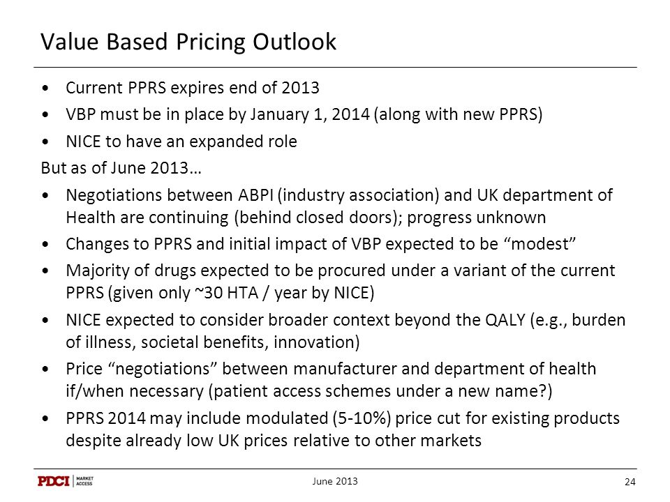 Value Based Pricing Outlook