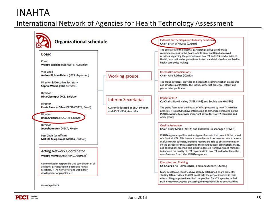 INAHTA International Network of Agencies for Health Technology Assessment