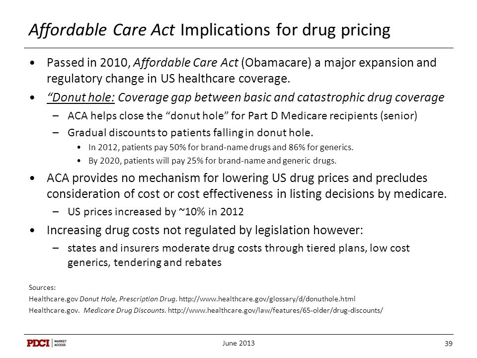 Affordable Care Act Implications for drug pricing
