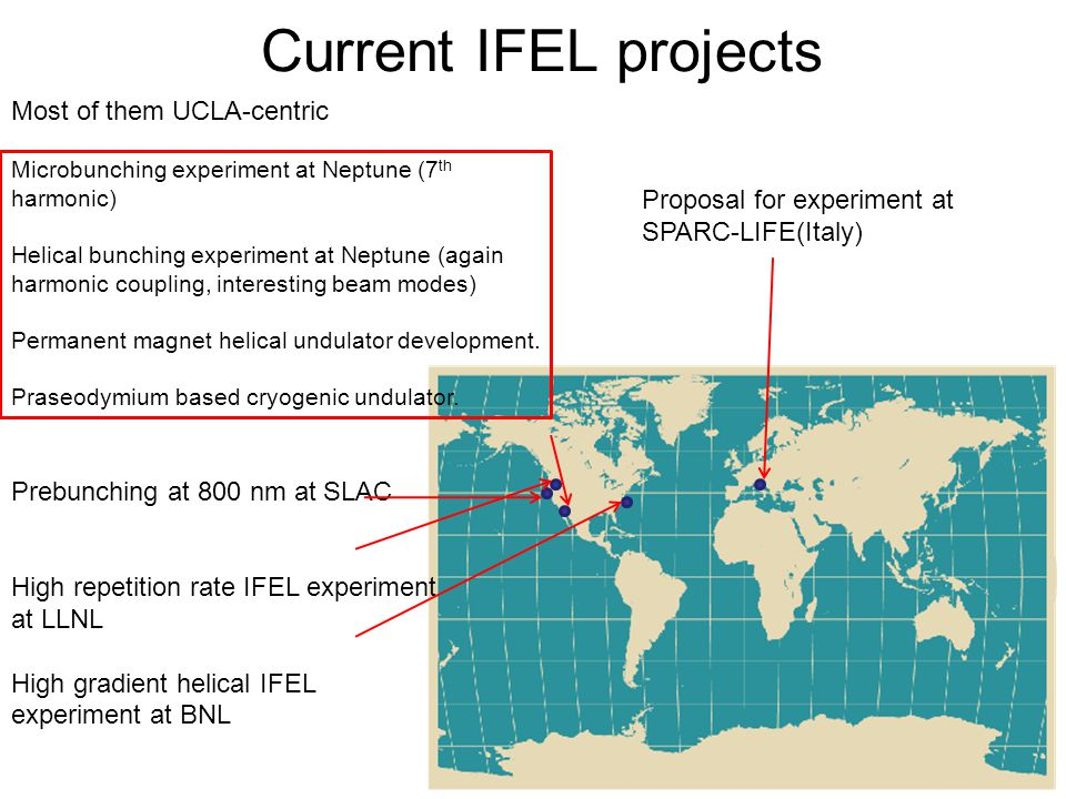 Current IFEL projects Most of them UCLA-centric