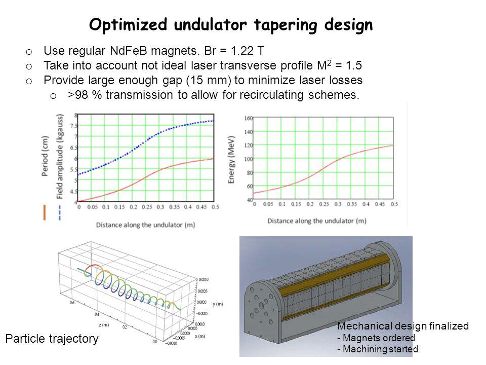 Optimized undulator tapering design