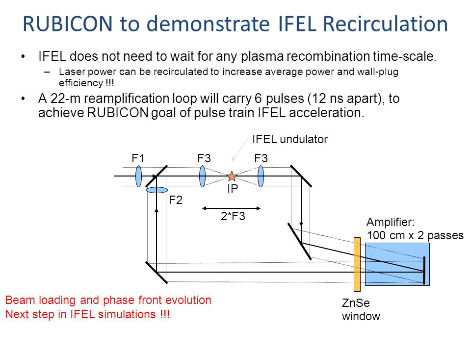RUBICON to demonstrate IFEL Recirculation
