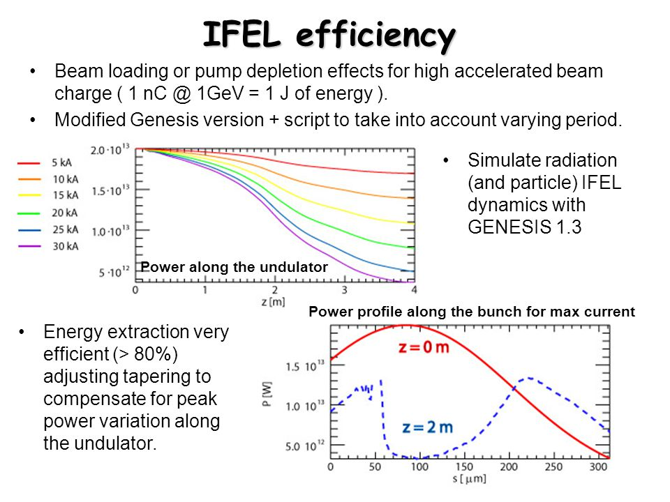 IFEL efficiency Beam loading or pump depletion effects for high accelerated beam charge ( 1 nC @ 1GeV = 1 J of energy ).
