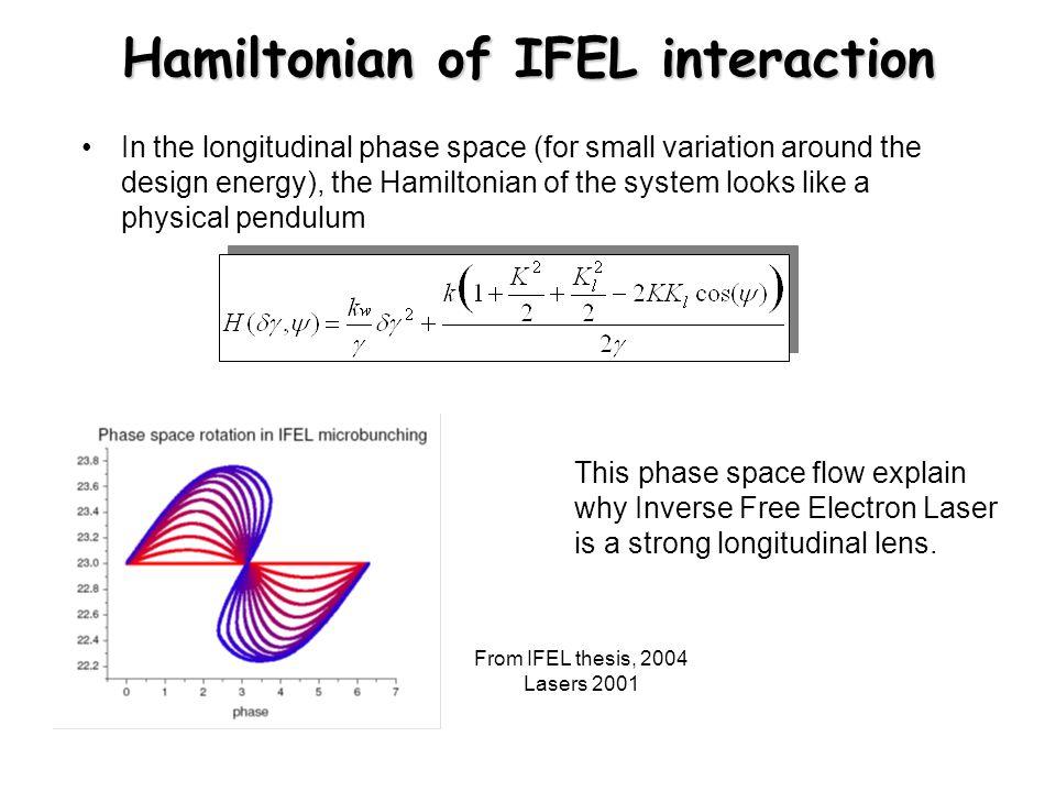 Hamiltonian of IFEL interaction