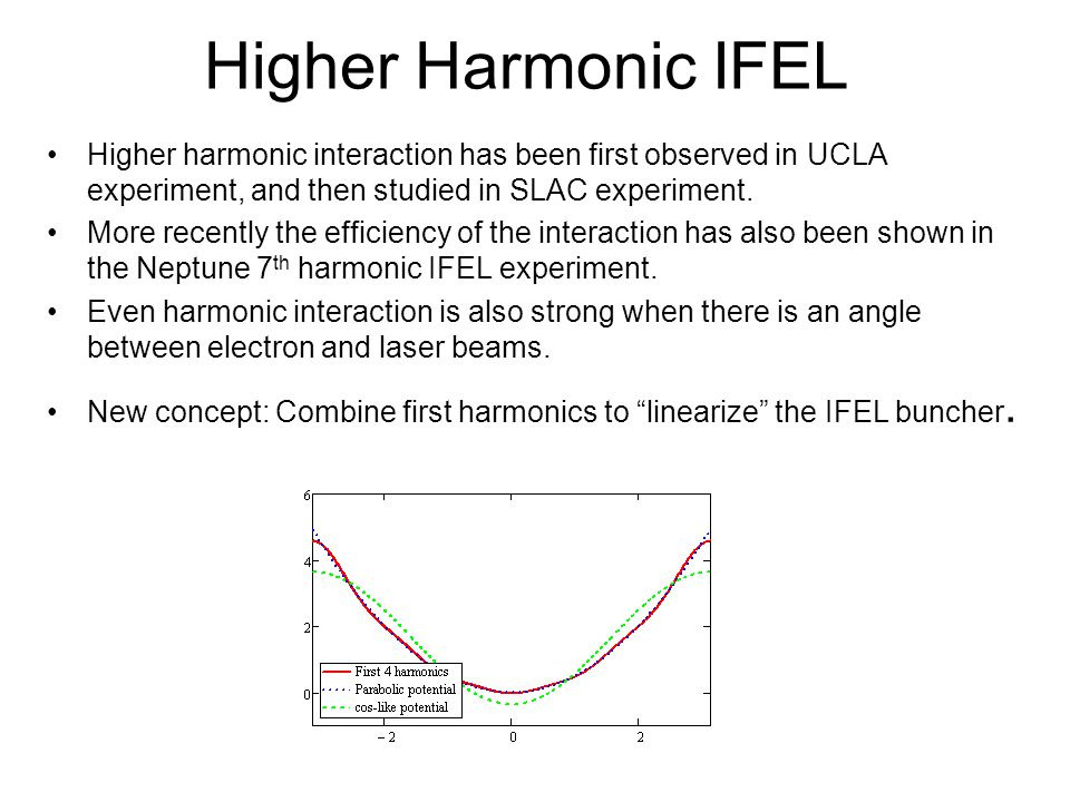 Higher Harmonic IFEL Higher harmonic interaction has been first observed in UCLA experiment, and then studied in SLAC experiment.