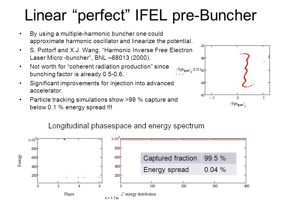 Linear perfect IFEL pre-Buncher