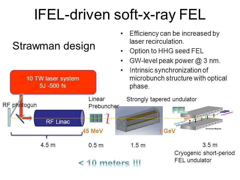 IFEL-driven soft-x-ray FEL