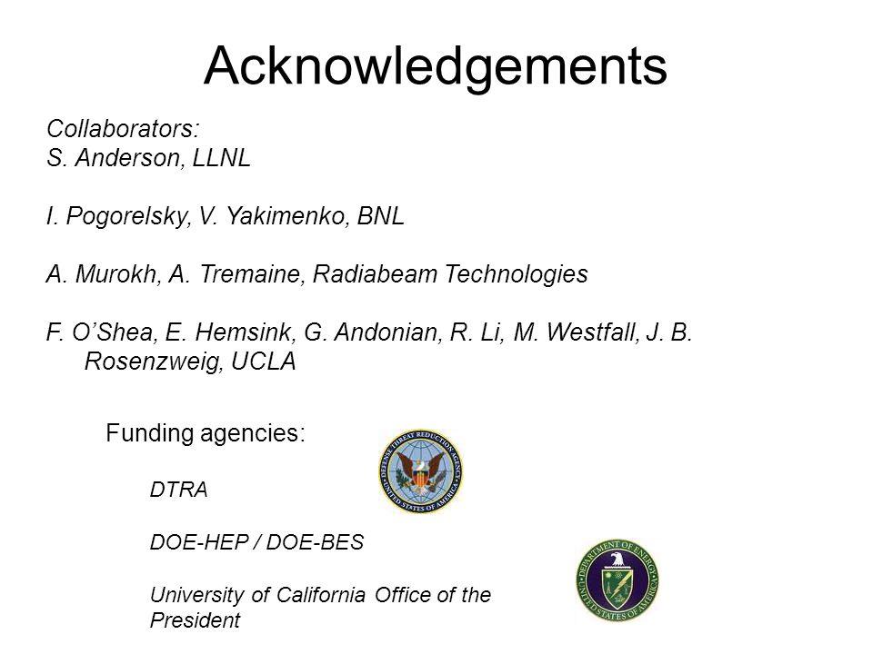Acknowledgements Collaborators: S. Anderson, LLNL