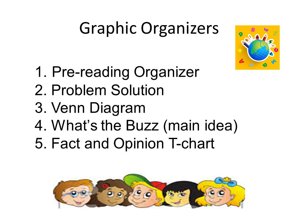 Graphic Organizers 1. Pre-reading Organizer 2. Problem Solution