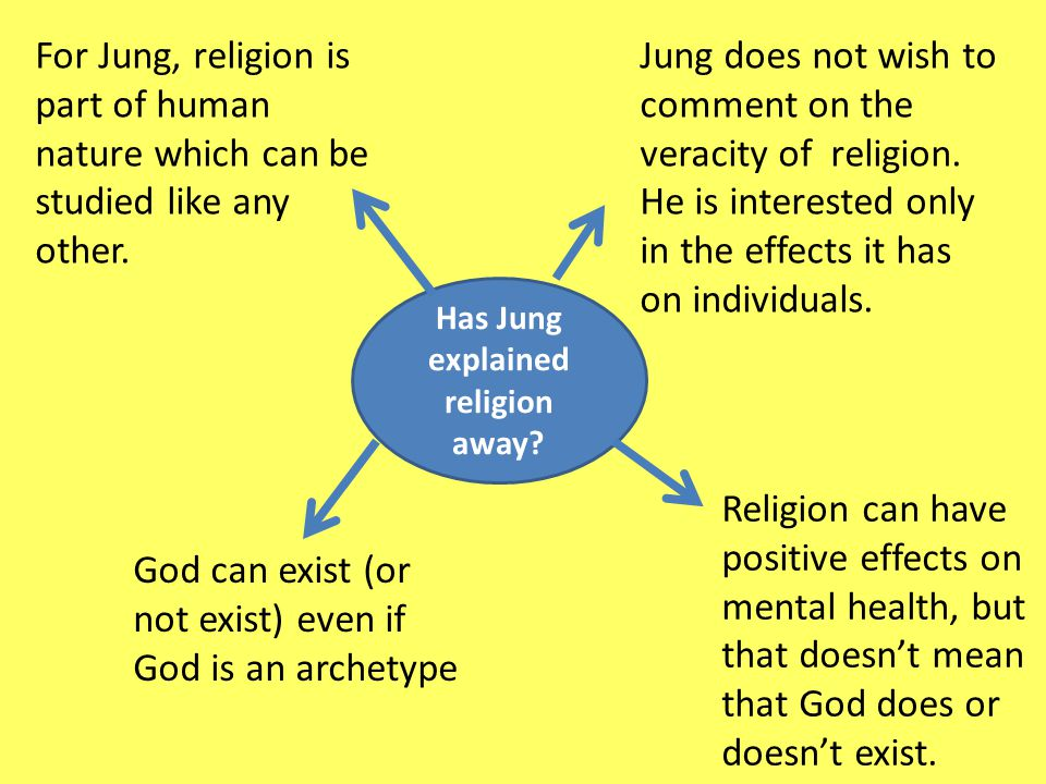 Has Jung explained religion away