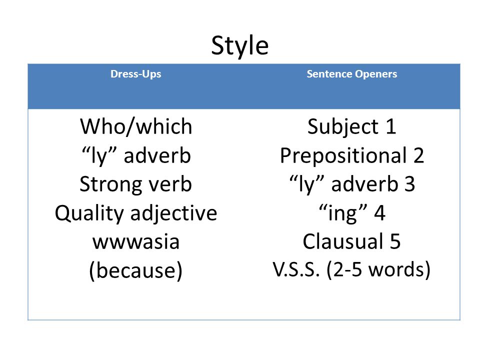 Style Who/which ly adverb Strong verb Quality adjective wwwasia