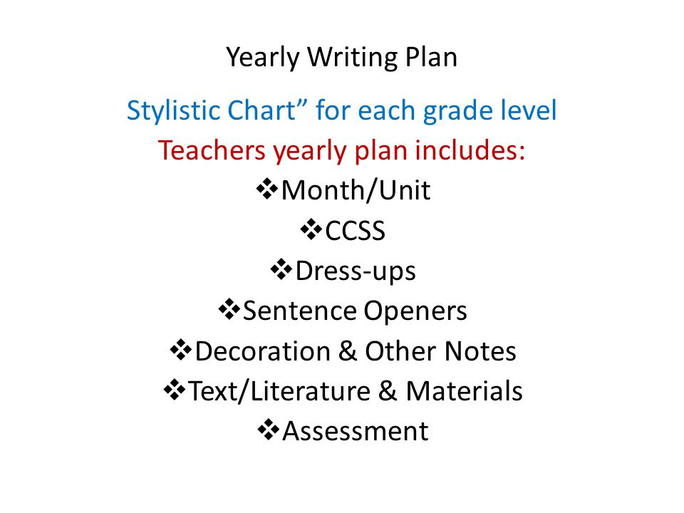 Stylistic Chart for each grade level Teachers yearly plan includes: