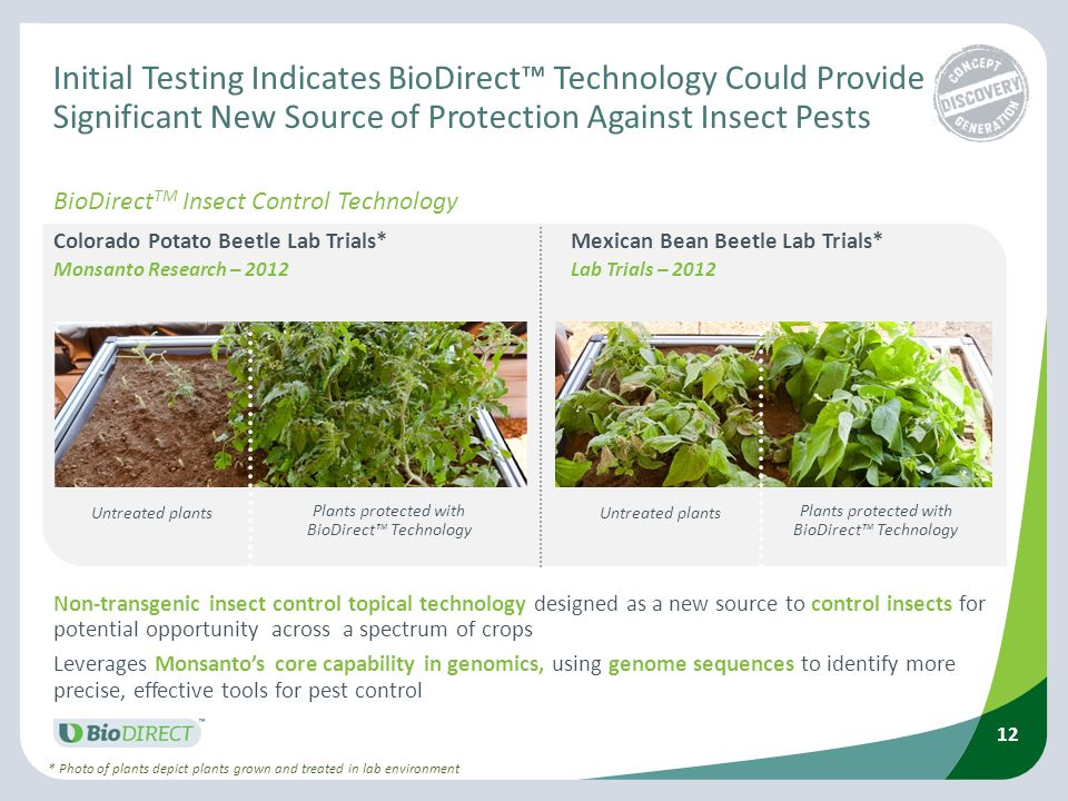 Initial Testing Indicates BioDirect™ Technology Could Provide Significant New Source of Protection Against Insect Pests