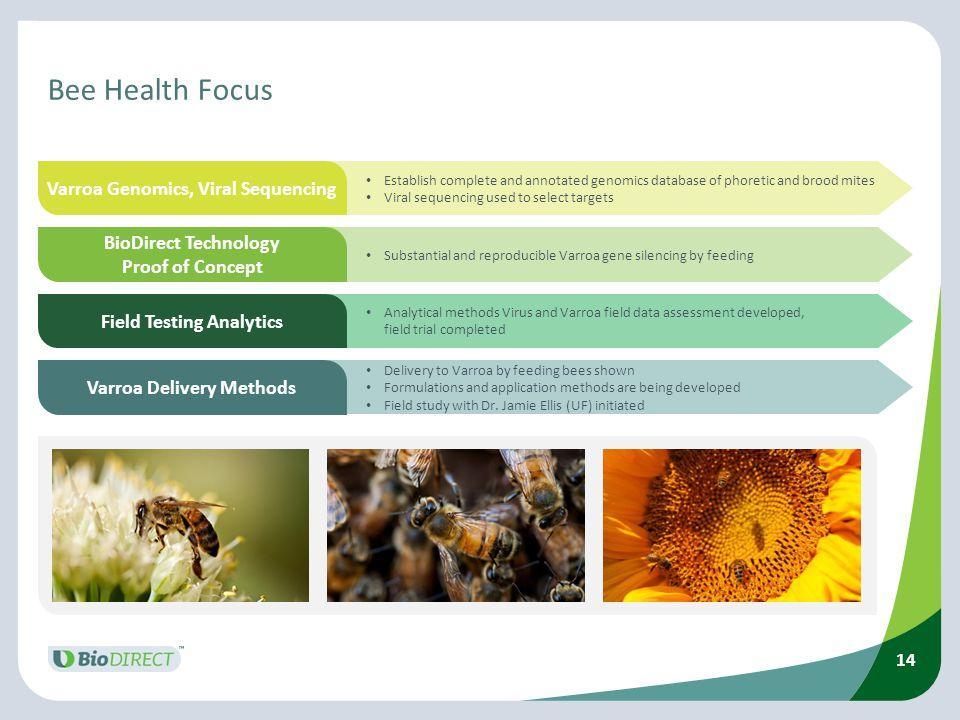 Bee Health Focus Varroa Genomics, Viral Sequencing