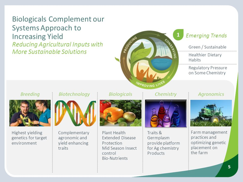 Biologicals Complement our Systems Approach to Increasing Yield Reducing Agricultural Inputs with More Sustainable Solutions