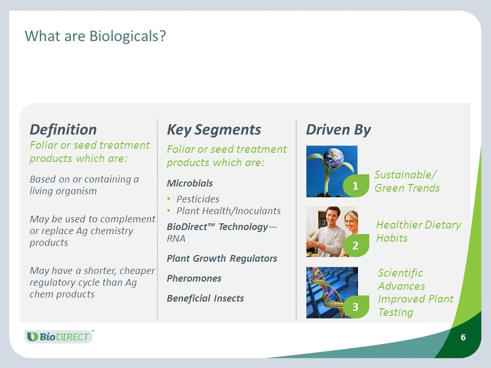 What are Biologicals Definition Key Segments Driven By