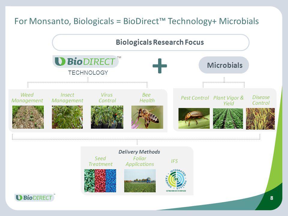 Biologicals Research Focus