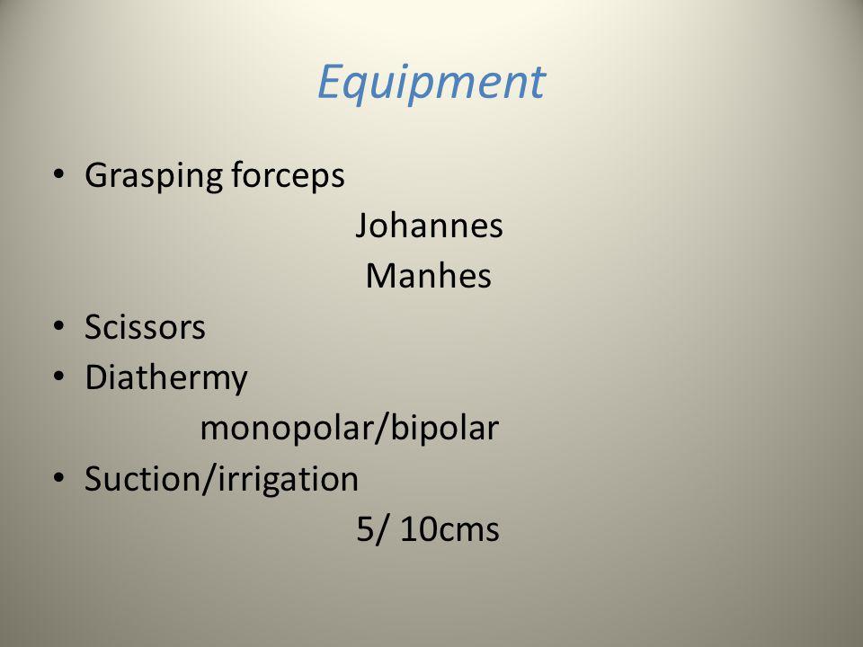 Equipment Grasping forceps Johannes Manhes Scissors Diathermy