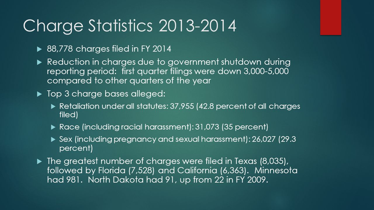 Charge Statistics 2013-2014 88,778 charges filed in FY 2014