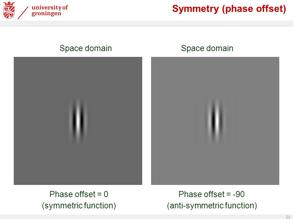 Symmetry (phase offset)