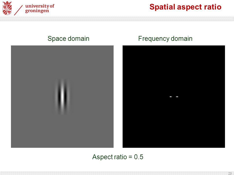 Spatial aspect ratio Space domain Frequency domain Aspect ratio = 0.5