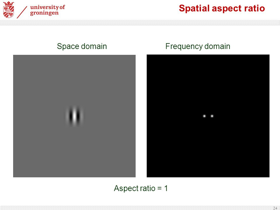 Spatial aspect ratio Space domain Frequency domain Aspect ratio = 1