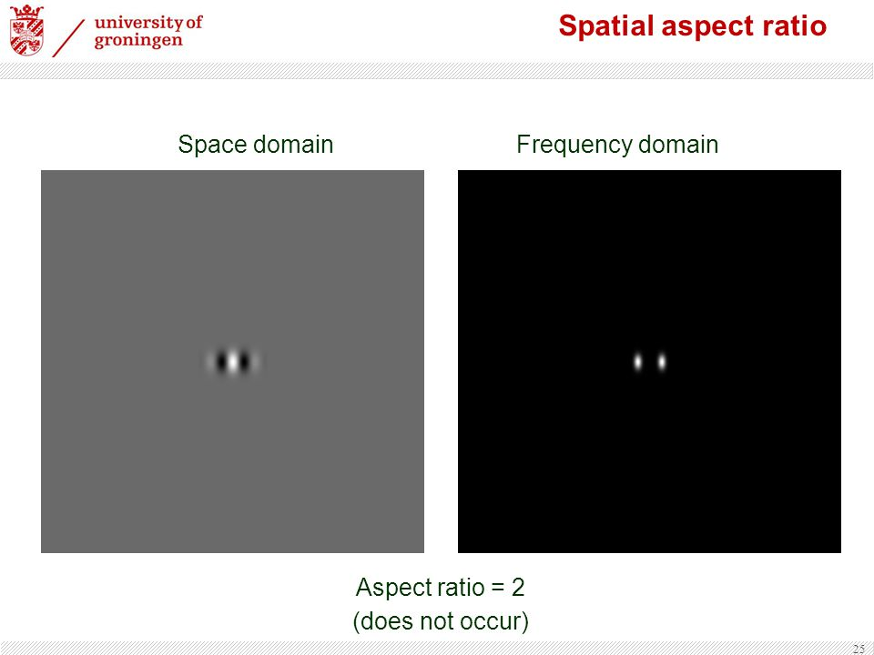 Spatial aspect ratio Space domain Frequency domain Aspect ratio = 2