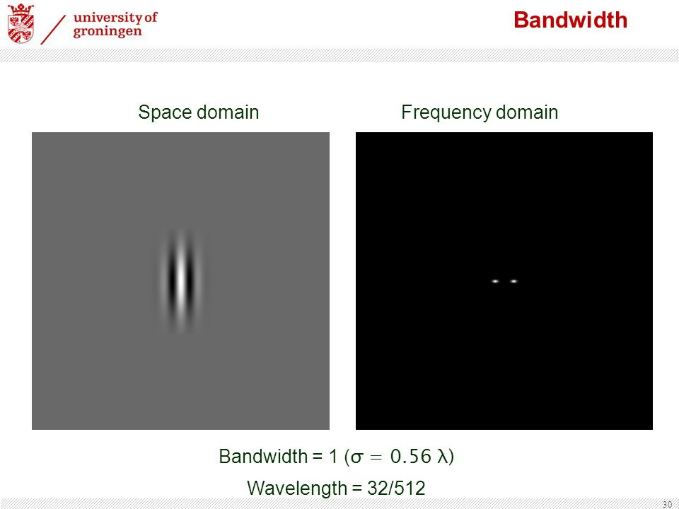 Bandwidth Space domain Frequency domain Bandwidth = 1 (σ = 0.56 λ)