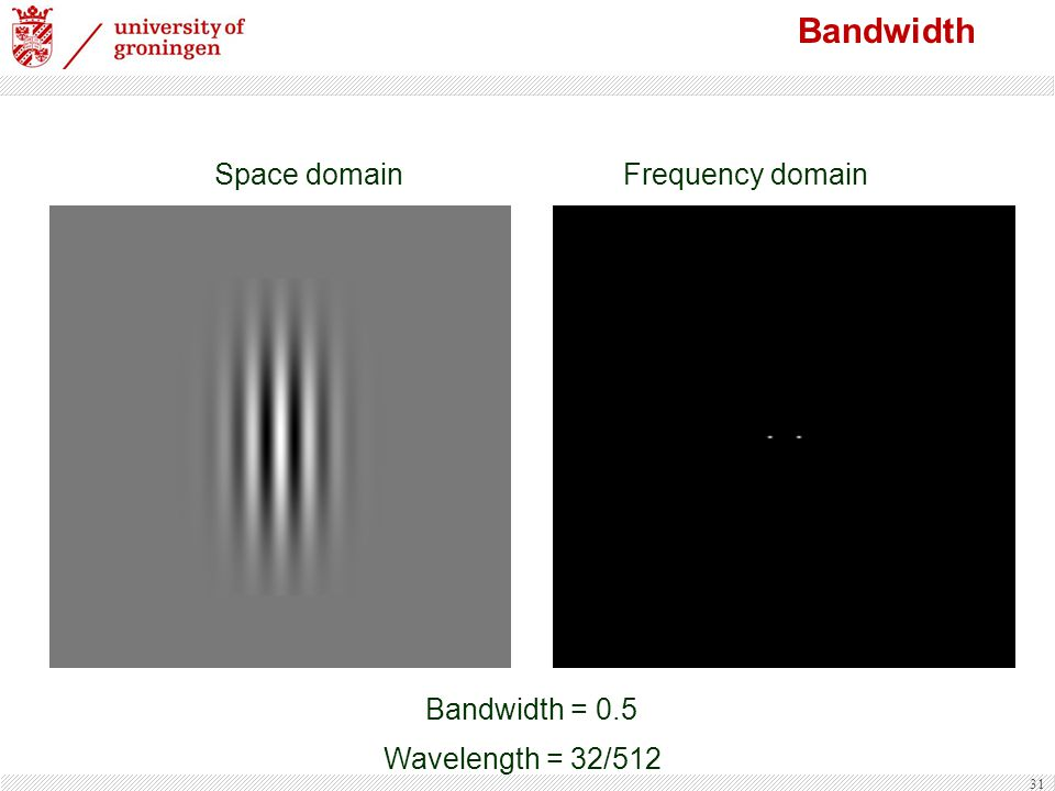 Bandwidth Space domain Frequency domain Bandwidth = 0.5