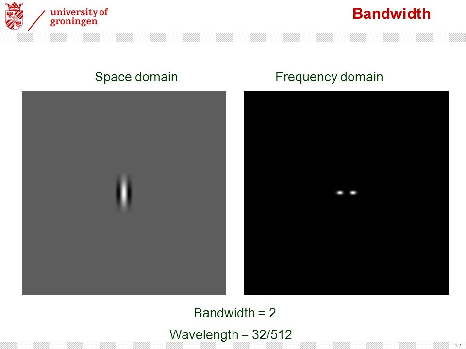 Bandwidth Space domain Frequency domain Bandwidth = 2