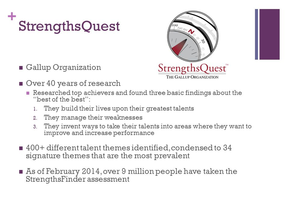 StrengthsQuest Gallup Organization Over 40 years of research