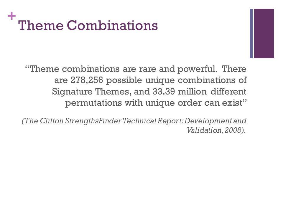 Theme Combinations