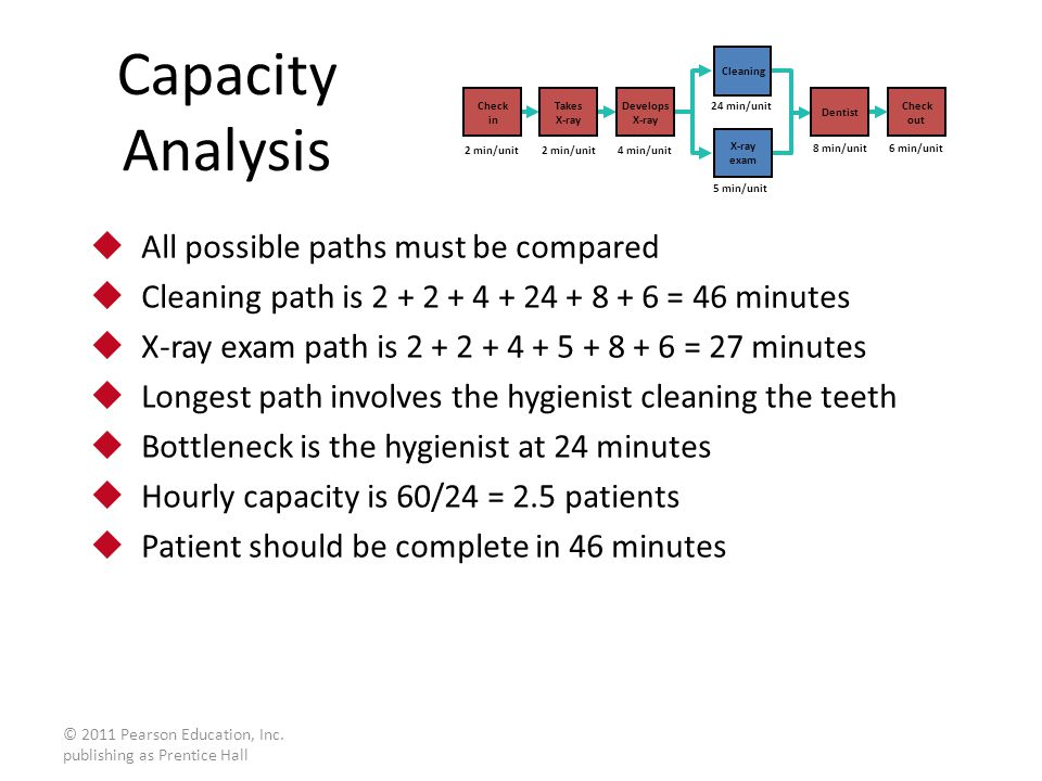 Capacity Analysis All possible paths must be compared